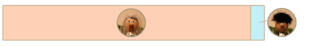チンチラのティモに話しかける割合の棒グラフ