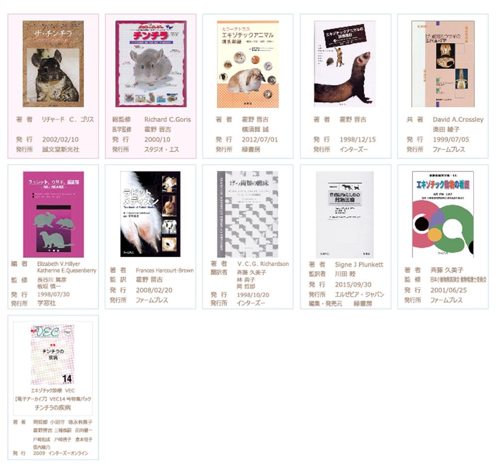 チンチラについて学ぶための本のコレクション チンチラの飼育書 チンチラの獣医学書