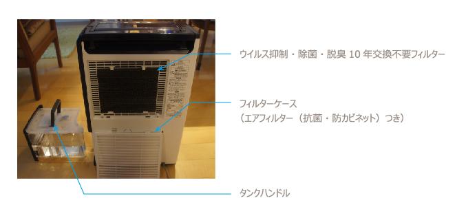 チンチラのための湿度対策 コロナ CD-H1016 背面の写真
