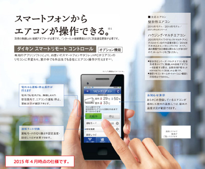 ダイキン 2015年カタログより引用 スマートフォンからエアコンが操作できる