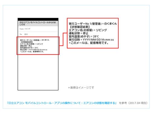 日立モバイルコントロール エアコンの状態を確認する お知らせメールのイメージ