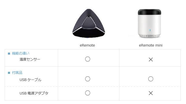 株式会社リンクジャパン eRemote と eRemote mini の違いを表にしました