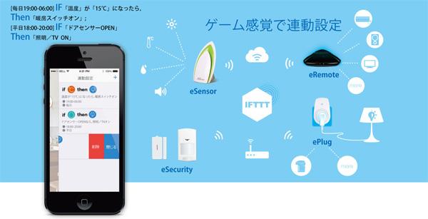 株式会社リンクジャパン eRemoteとEシリーズ