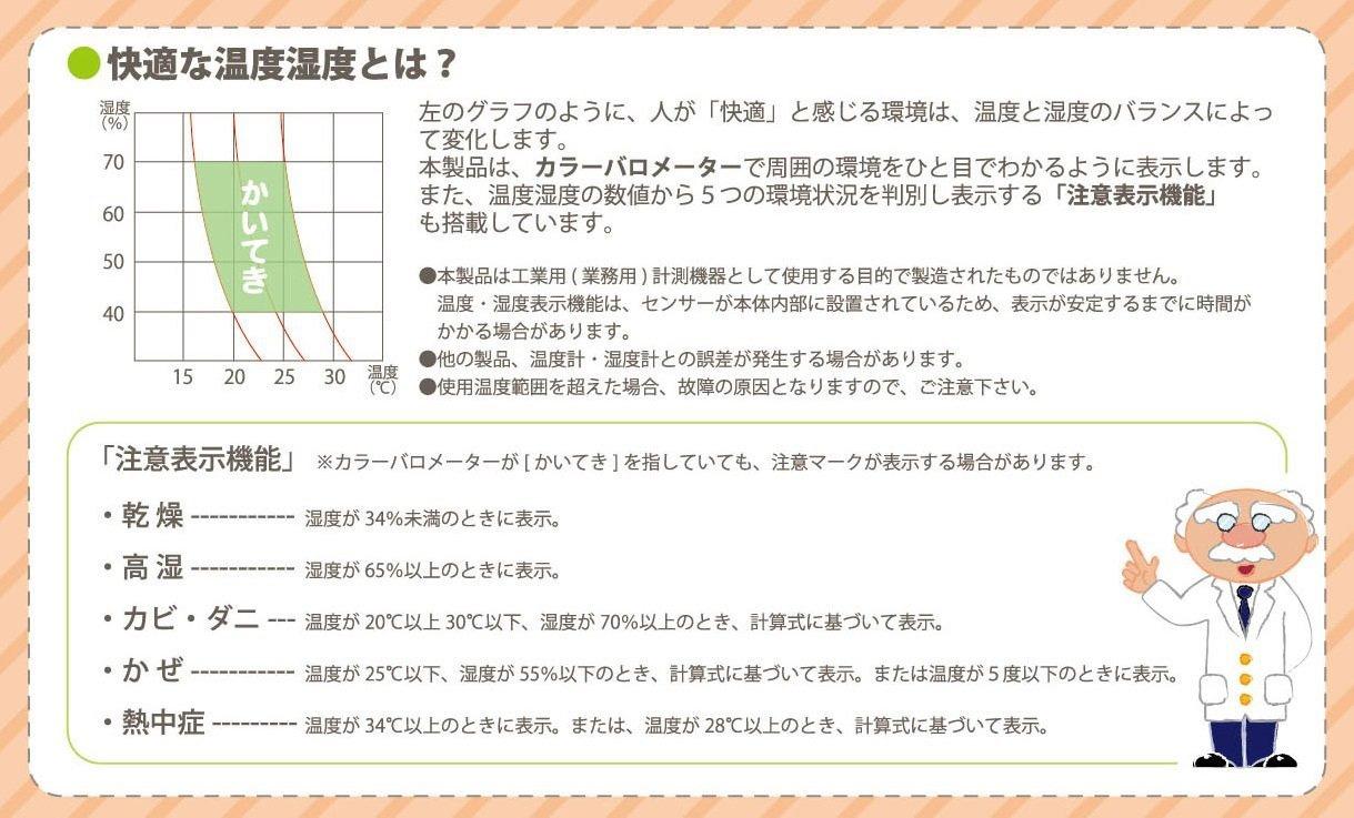 ノア精密 デジタル温湿度計 メリー 快適表示の説明資料