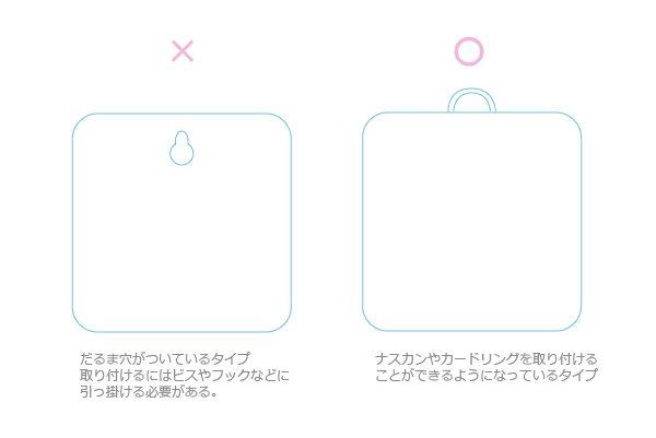 チンチラにとって理想的な温湿度計のかたち 背面 チンチラのティモのために温湿度計を選ぶポイント1