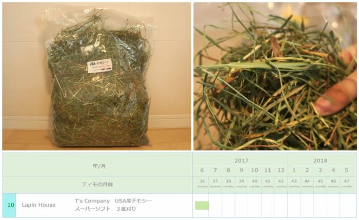 トッピング牧草としてチンチラのティモ(3歳)に与えたチモシー3番刈り Lapin House T's Company USAチモシー スーパーソフト 3番刈り