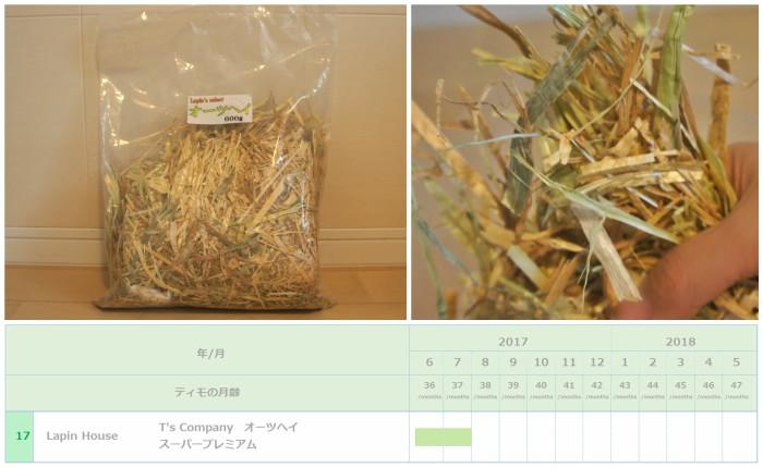 トッピング牧草としてチンチラのティモ(3歳)に与えたオーツヘイ Lapin House オーツヘイ スーパープレミアム