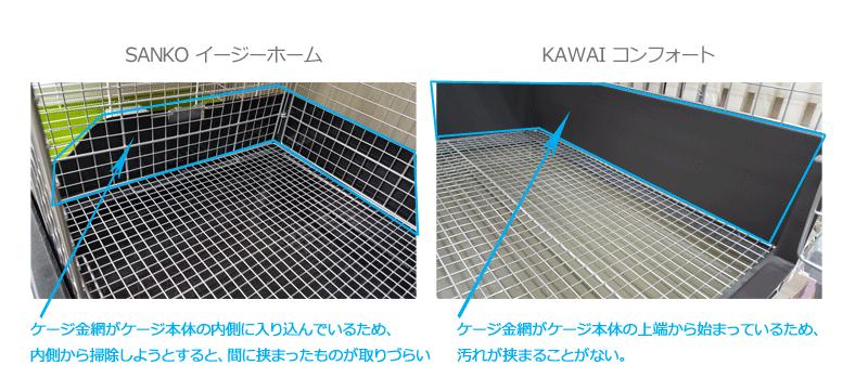 SANKO イージーホームと KAWAI コンフォートの比較写真